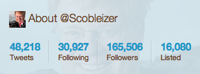 Robert Scoble's following count